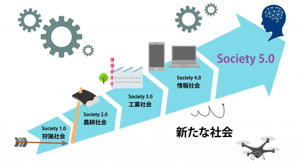 Sotiety 5.0