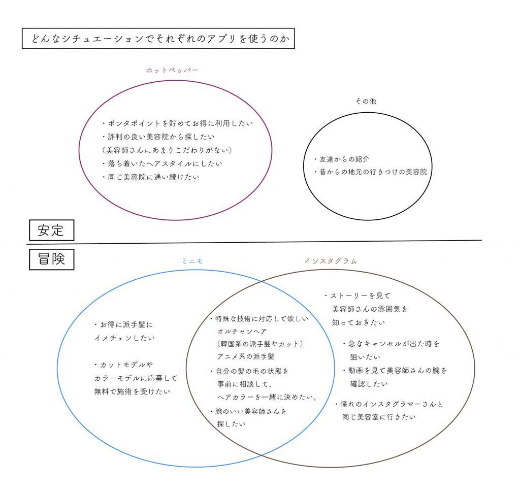 サロンアプリ-05